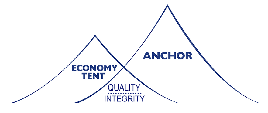 Anchor Acquires Economy Tent  sc 1 st  Economy Tent International & Anchor Acquires Economy Tent u2013 Economy Tent International